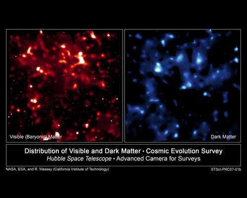 Enigmas del universo: la materia oscura. distribución de la materia oscura