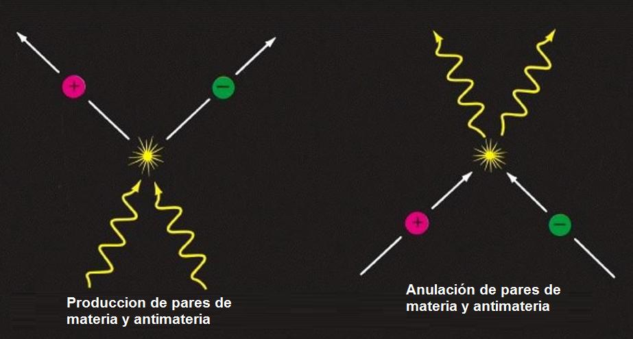 enigmas del universo: no hay antimateria en el cosmos