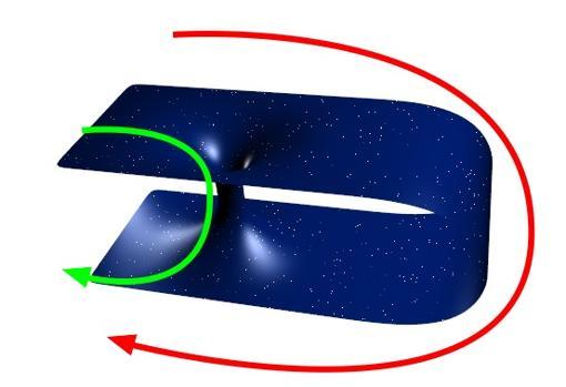 enigmas del universo: agujeros de gusano